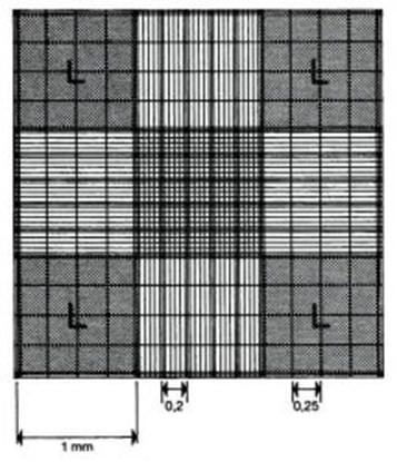 Slika za komorica za brojanje neubauer improve