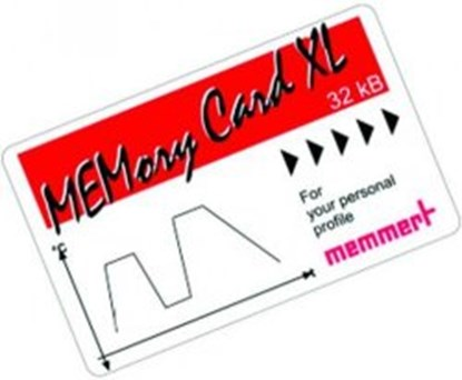 Slika za oven linked authorisation card